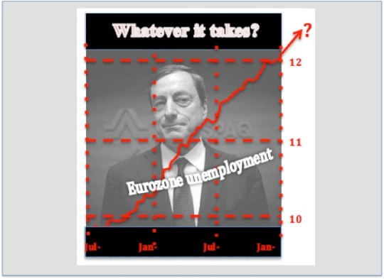 This image is derived from  Printer Mario Draghi © 2012 by Ondrej Kloucek, used under a  Creative Commons Attribution-ShareAlike license. This derivative, by Wolfgang Kasper, is licensed under the same  Creative Commons Attribution-ShareAlike license .